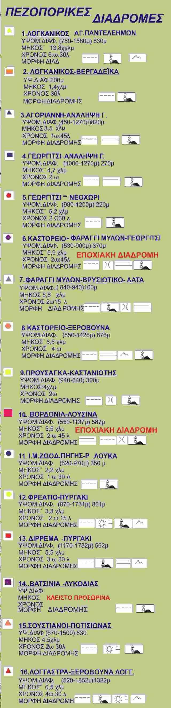monopatia-map-kastorio